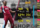 अन्तर्राष्ट्रिय क्रिकेटमा ब्राभो